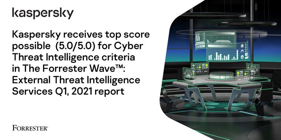 Kaspersky-leader-Forrester-Threat-Intelligence-q1-2021-1